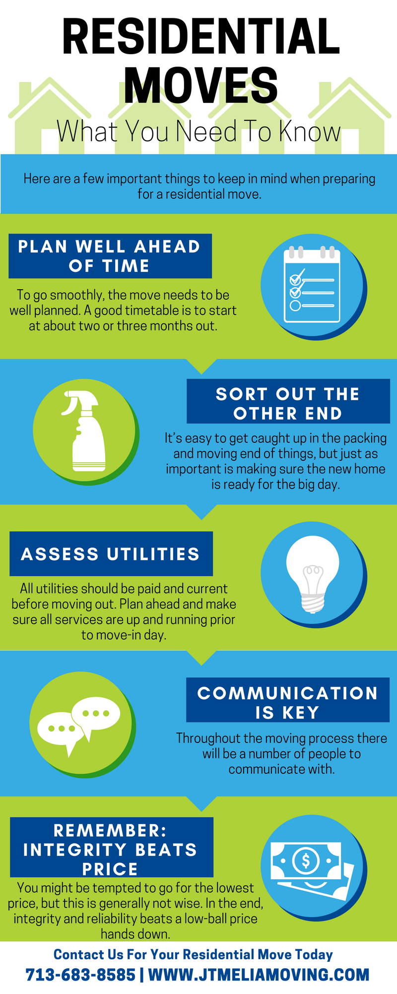 Residential-Moves-Topic-Page-JTM-Infogra